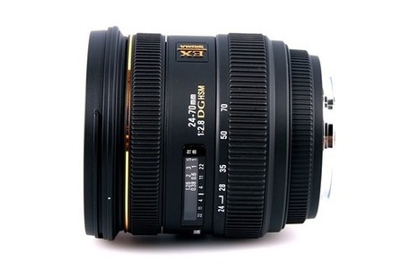 Three Amigos – Bargain Budget Camera Lenses | Photography Tips & Tutorials | Scoop.it