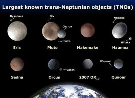 The Dwarf Planet (and Plutoid) Makemake | New Space | Scoop.it