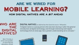Inforgraphic: Are We Wired For Mobile Learning? How Digital Natives Are A Bit Ahead | WiredAcademic | Mobile Learning News and Views | Scoop.it