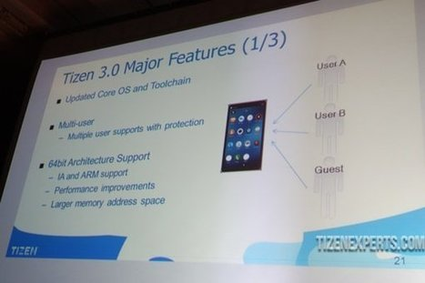 Tizen 3.0 Features & Tizen Lite Unveiled | Embedded Systems News | Scoop.it