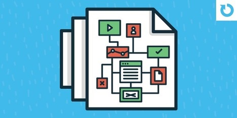 Instructional Design Job Aids and Cheat Sheets | General Instructional Design | Scoop.it