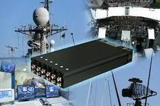The Benefits Of The Highly Reliable Military Power Supplies   Abbott Technologies   Scoop.it