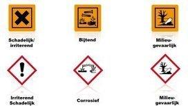 Reinigen en reinigingsmiddelen | Passie voor Horeca | Reinigen en Desinfecteren | Scoop.it