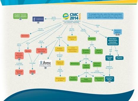 6th Concept Mapping Conference - Santos, Brazil - September 23-25, 2014   Educación flexible y abierta   Scoop.it