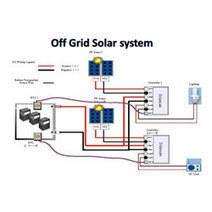 Solar Power Plant, Off Grid Solar Power Plant, On Grid Solar Power Plant Manufacturer Exporter   Off Grid Solar Power Plant  Supplier in India   Scoop.it