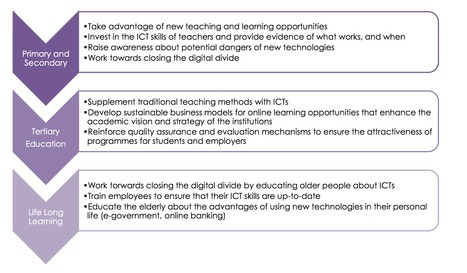 Infinite Connections: Education and new technologies. | Learning Technology News | Scoop.it