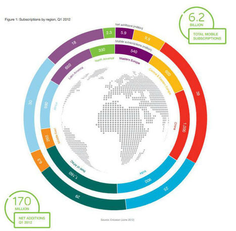 85% of the World Will Have High-Speed Mobile Internet by 2017 [REPORT] | txwikinger-news | Scoop.it