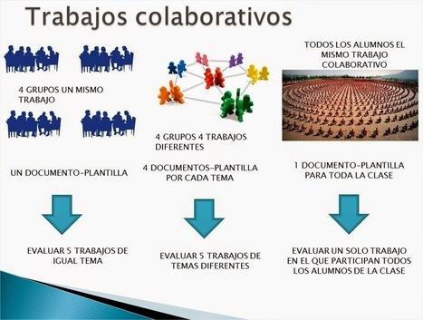 Trabajo colaborativo y evaluación mediante rúbricas en clase. Google Drive, Doctopus y Goobric. Parte II | Ticenelaula | Scoop.it
