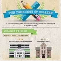 Infopraphic on College Tuition: List Price vs. Actual Tuition Cost | TRENDS IN HIGHER EDUCATION | Scoop.it