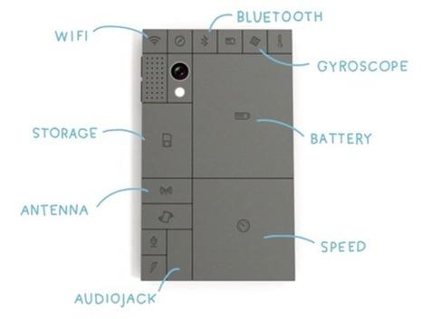 PHONEBLOCS   Mobile Buzz   Scoop.it