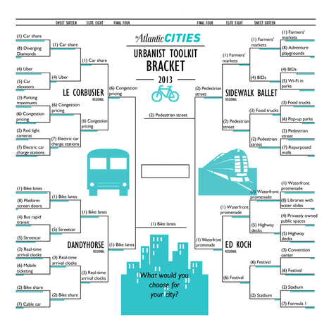 Urbanist Toolkit Bracket Challenge: Championship Round | green infographics | Scoop.it