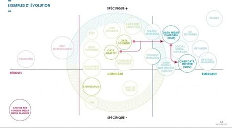 Intelligence économique et Big Data : peut-on parler d'innovation disruptive ? - Diplomatie Digitale | Intelligence économique (Competitive Intelligence) | Scoop.it