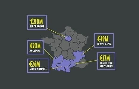 [Infographie] Les chiffres des investissements en capital risque du second semestre 2013 - Maddyness | Performance énergétique industrielle | Scoop.it