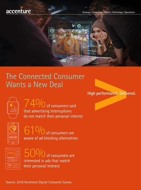 Invasion of Ad Blockers Threatens Future of Digital Advertising Market, New Accenture Survey Finds | Accenture Newsroom | Consumer Empowered Marketing | Scoop.it