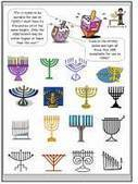 JEDNET Chanukah - educational resources | Jewish Education Around the World | Scoop.it