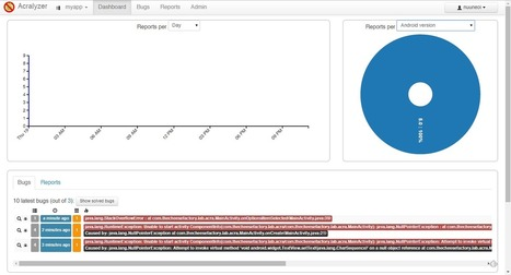 How to setup ACRA, an Android Application Crash Tracking system, on your own host | mobile & embedded engineering | Scoop.it