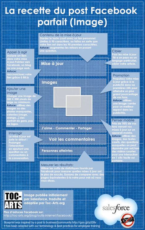 L'explosion du visuel dans les médias sociaux | Toc-Arts | Management et promotion | Scoop.it