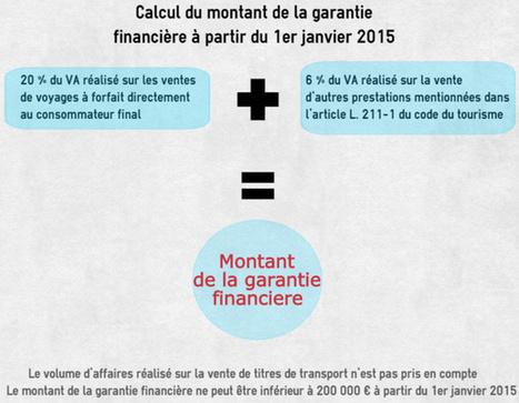 Garantie financière : VRAI ou FAUX voici ce qui va changer pour les professionnels du tourisme | Tourisme | Scoop.it