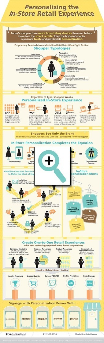 Infographic: Personalizing the In-store Retail Experience | Medallion Retail | Digital & eCommerce | Scoop.it