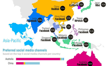 Infographic: Asia-Pacific Social Media Statistics | The 21st Century | Scoop.it