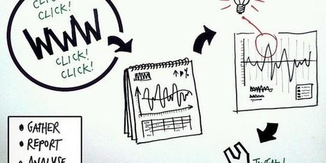 11 tactiques éprouvées pour augmenter le trafic vers votre blog - Blog MaintPress | Web & réseaux sociaux | Scoop.it