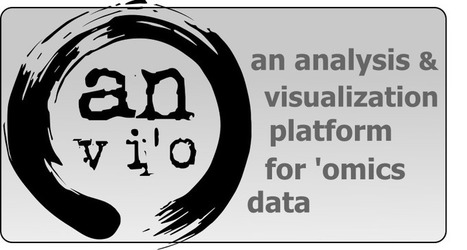 Comparing different mapping software using anvi'o | Virology and Bioinformatics from Virology.ca | Scoop.it