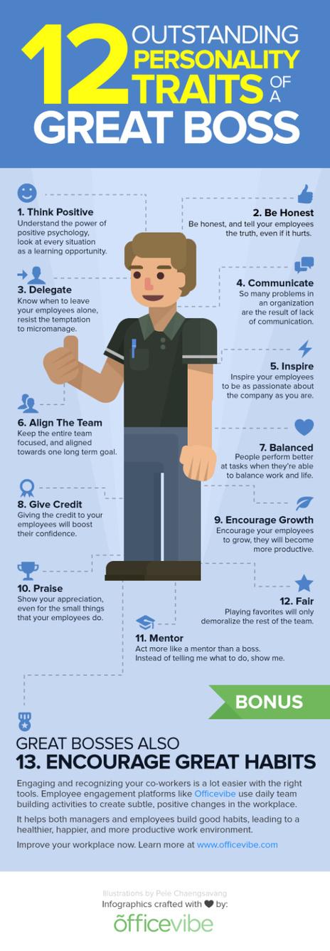 #Liderazgo #Infografía: Las 12 características más destacadas del buen líder | Recursos Humanos: liderazgo, talento y RSE | Scoop.it