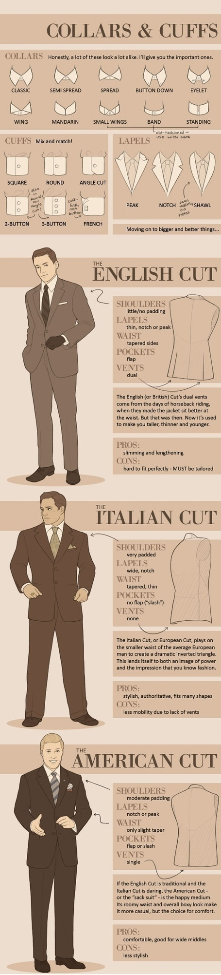 Suit cuts | A Dapper Designer | Scoop.it