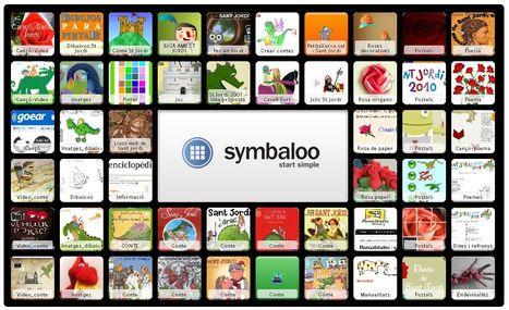 Diada de Sant Jordi. Symbaloo amb recursos per a treballar la diada. | EDUDIARI 2.0 DE jluisbloc | Scoop.it