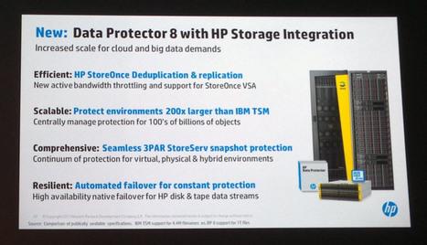 HP Data Protector 8 Announced | StorageReview.com - Storage Reviews | La revue du web Oopaya | Scoop.it