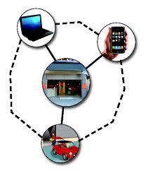 Les solutions web-to-store trop marginalement déployées face aux attentes consommateurs | Digital & eCommerce | Scoop.it