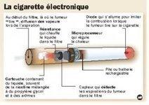 La cigarette électronique aussi nocive que le tabac pour le cœur | Toxique, soyons vigilant ! | Scoop.it