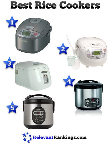 Best Rice Cookers | Food and Kitchen | Scoop.it