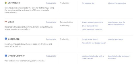 Google Accessibility Features and Resources | EDUCACIÓN 3.0 - EDUCATION 3.0 | Scoop.it