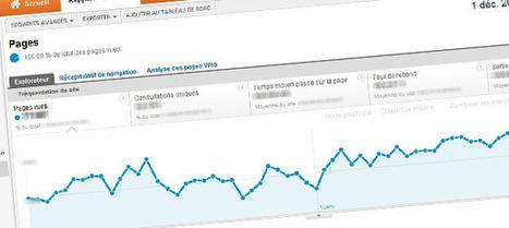 10 moyens d'augmenter artificiellement les pages vues sur son blog | Je suis Community Manager | Scoop.it