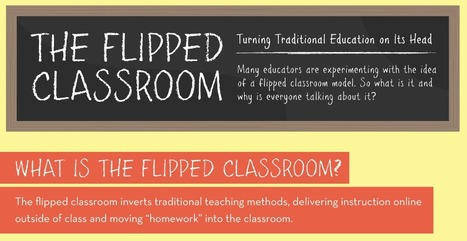 The Flipped Classroom: Turning the Traditional Classroom on its Head   Create: 2.0 Tools... and ESL   Scoop.it