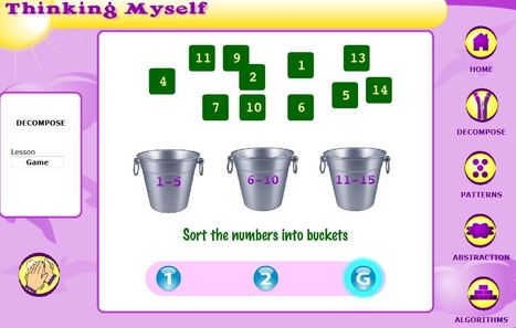 Thinking Myself - Computational Thinking in K-12   ICT in primary classroom   Scoop.it