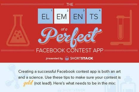 Contest su Facebook: ecco cosa c'è da fare | Strategie di Web Marketing | Social Media talk-talk | Scoop.it