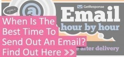 The Best Time to Send an Email - Female Entrepreneur Association   Girl Power!   Scoop.it