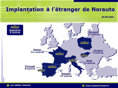 Historique entreprise Norauto : histoire des centres automobiles | Norauto | Scoop.it