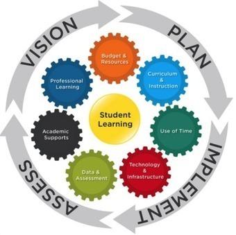 Tři MOOC kurzy o kombinovaných formách vzdělávání | Vzdělávací technologie pro učitele | Scoop.it