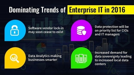 Dominating Trends of Enterprise IT in 2016 | Hi-Tech ITO(Offshore Software Development Company) | Scoop.it