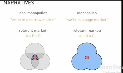 Peter Thiel:  Business Strategy and Monopoly Theory. Lecture 5 - How to Start a #Startup | Growth Hacking | Scoop.it
