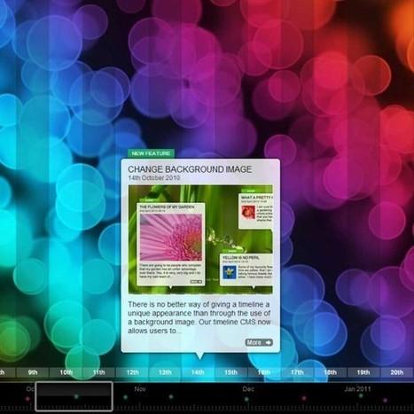 Tiki-toki te ayuda a crear líneas de tiempo interactivas | Herramientas web 2.0 | Scoop.it