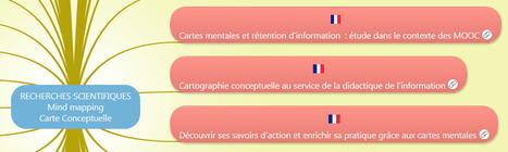 Liens vers des Recherches scientifiques sur le mind mapping et carte conceptuelle | François MAGNAN  Formateur Consultant | Scoop.it