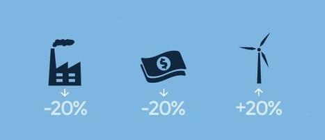 Obiettivi Ue 2020: gli Stati membri inciampano sull'efficienza energetica | Offset your carbon footprint | Scoop.it