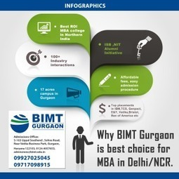 » Infographics: Why BIMT Gurgaon is best choice for MBA in Delhi/NCR BIMT Blog   Best MBA Colleges in India   Scoop.it