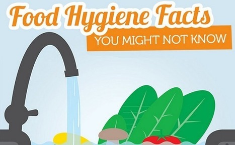 Food Hygiene Facts You Might Not Know #infographic | Food Science and Technology | Scoop.it