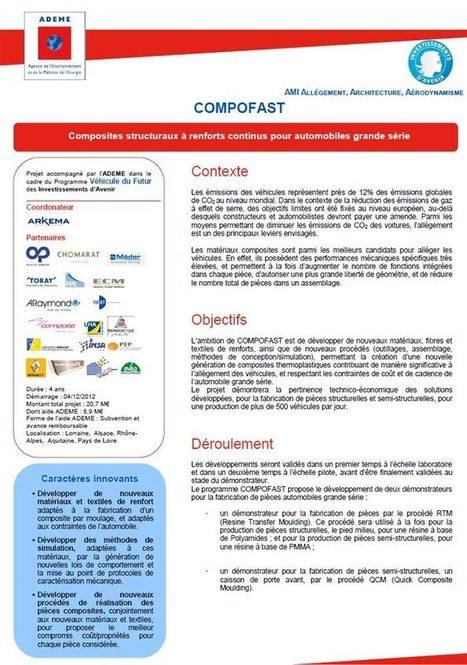 Fiche COMPOFAST, projet soutenu dans le cadre de l'AMI Allégement, aérodynamisme, architecture des véhicules | Mobilis - Cycle de vie produit | Scoop.it