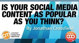 Is Your Social Media Content as Popular as You Think? | Surviving Social Chaos | Scoop.it